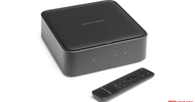 Harman Kardon Citation Streaming