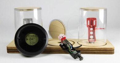 Mingo Audio Stylus Counter