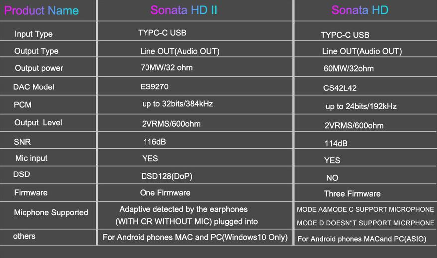 Differences between TempoTec Sonata HD 2 and 1