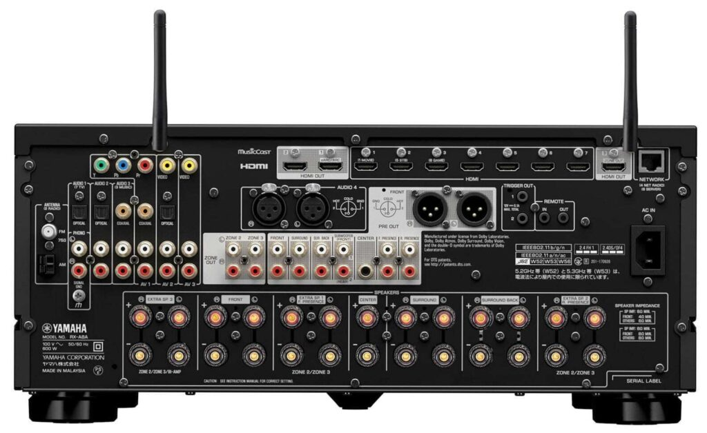 Yamaha RX-A AV Receivers